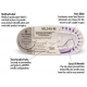 "YC-2 13mm 3/8 Circle, Nylon, Non-Absorbable, Reverse Cutting Needle, 6-0, 18"" Suture Length"